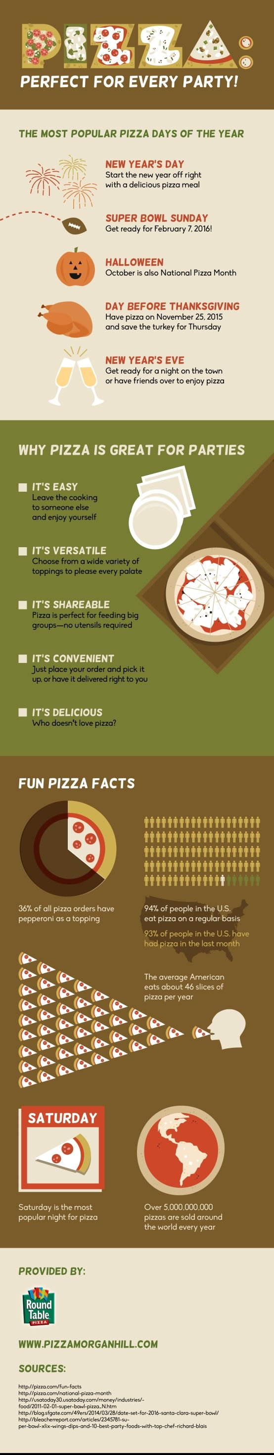 47 best Food - Pizza images on Pinterest | Pizzas, Barbecue and ...