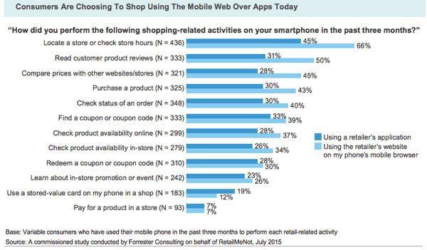 app-vs-mobile-website