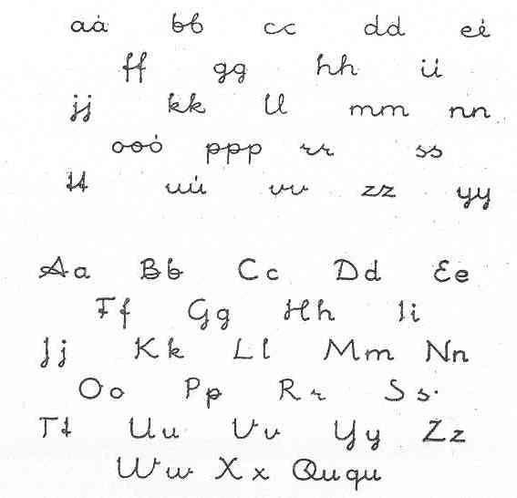 Normaírások a grafológiában - Luttor–féle zsinórírás 1927