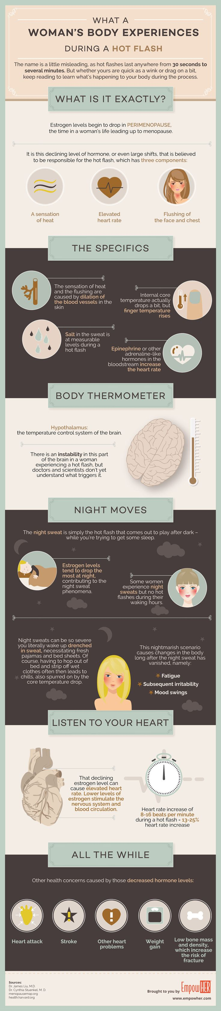 What does a woman's body experience during a hot flash? Check out this infographic to learn more!