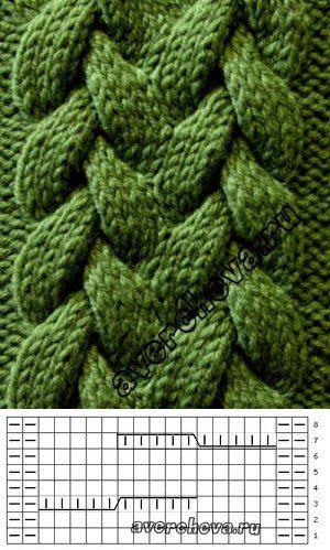 Узоры для вязания. Схемы.