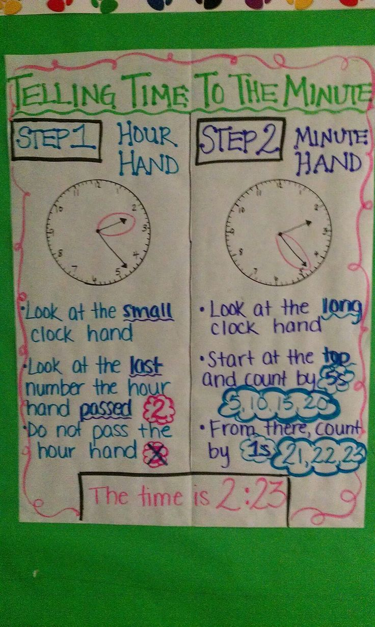 Telling time. Hour hand info is especially helpful for kids.