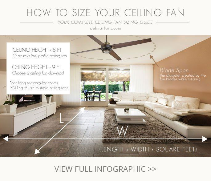 Ceiling Fan Size Guide How To Measure And Size A Fan For Any Room Living Room Ceiling Fan Ceiling Fan Size Ceiling Fan Bedroom
