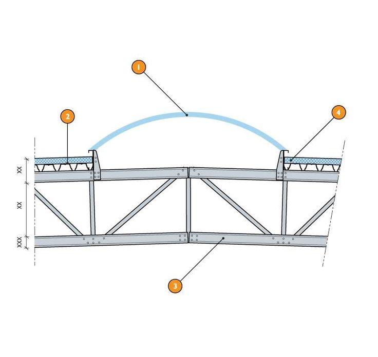 http://www.frisomat.be/en/Architects.aspx
