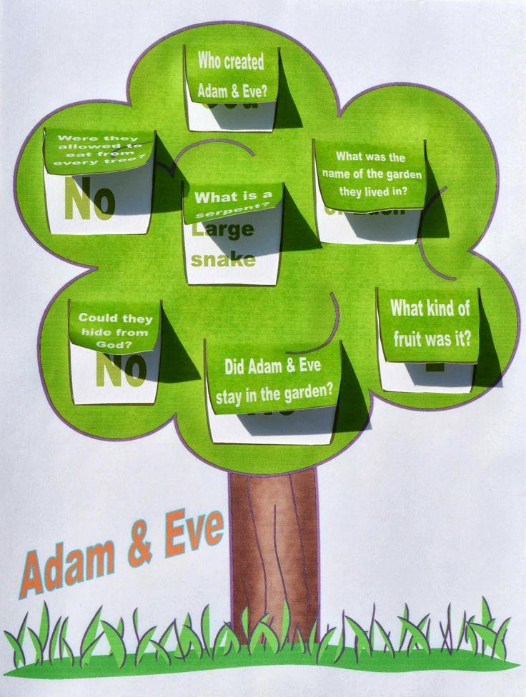 Sunday School Adam And Eve Crafts