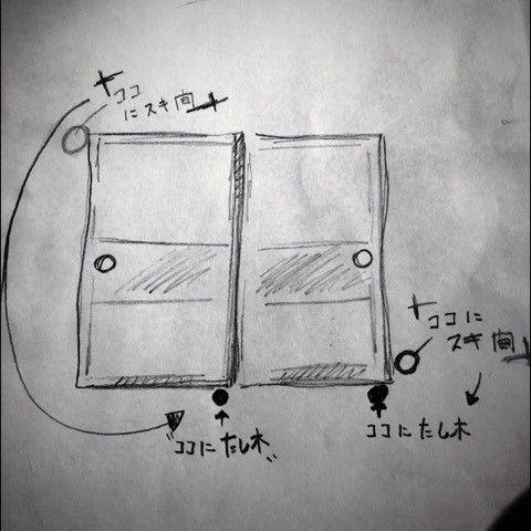 簡単!お家で出来る襖の調整方法 の画像|畳表替え★襖張り替え専門工房《青空》