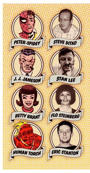Se Ditko è Peter, Jameson è l'arrogante Stan. Betty è Flo Steinberg, segretaria di Stan e unica impiegata dell'allora microscopica Marvel. La Torcia Umana, il personaggio dei Fantastici Quattro che spesso fa capolino nelle storie dell'Uomo Ragno, è il suo compagno di studio Eric, tutto auto sportive e belle ragazze.