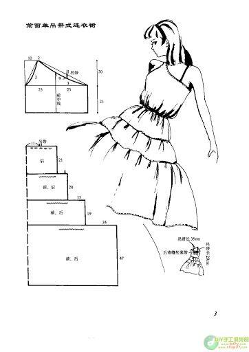 #sewing & #patternmaking
