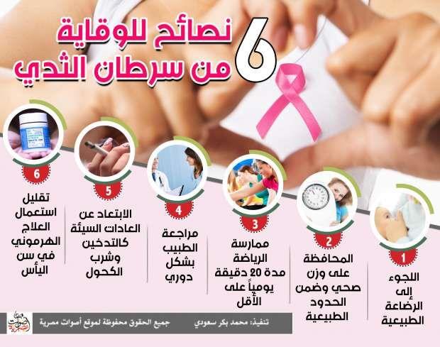 نتيجة بحث الصور عن صور حول الوقاية من مرض السرطان ثدي Language Ccc
