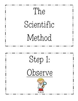Display these posters in your classroom when teaching the scientific method.