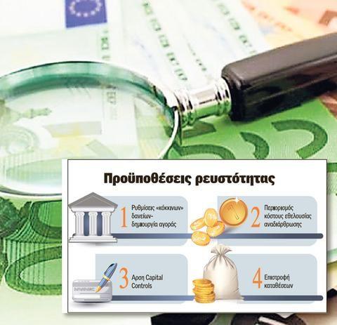 Τέσσερις προϋποθέσεις για να δώσουν οι τράπεζες ρευστότητα στην οικονομία | Jobnews.gr  ->   #news #oikonomia
