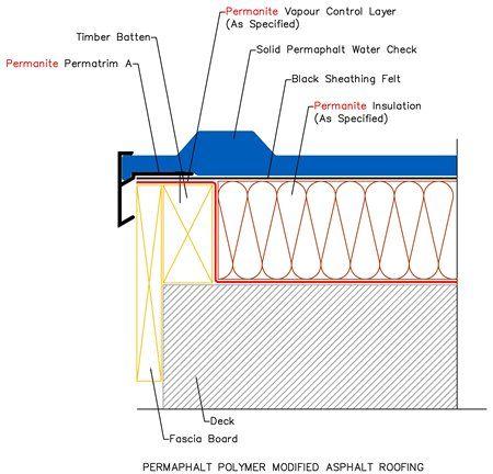Flat Roofing Mastic Asphalt Warm Concrete Deck