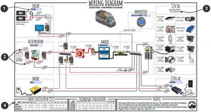 Wiring Diagram & Tutorial for Camper Van: Transit ...