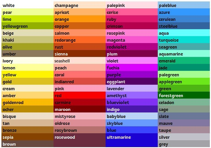 colours in english - Buscar con Google