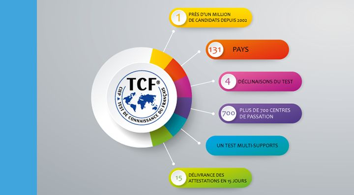 infographie-tcf.png