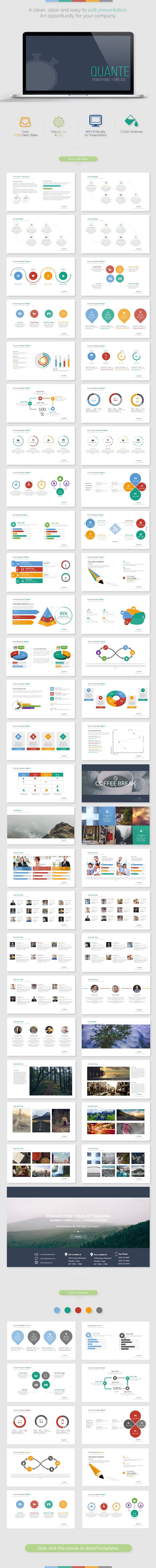 Quante - Powerpoint Template (PowerPoint Templates)
