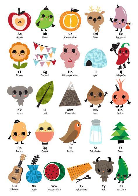 Het alfabet in het Engels