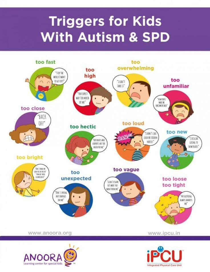 Autism is a brain problem that can make it hard for kids to communicate. Find out more in this article for kids  #health #fitness #autism #disability #awareness #kidscare #childcare  http://bit.ly/1T9YSqw