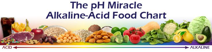 The pH Mirale Alkaline/Acid Food Chart for an Alkaline Diet; Alkaline Foods and Acid Foods.
