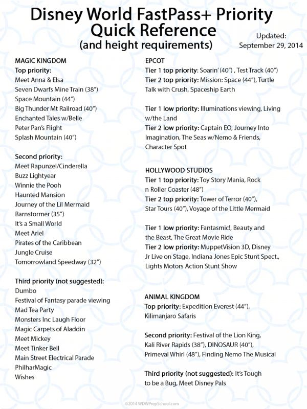 funko pop catalog 2017 pdf