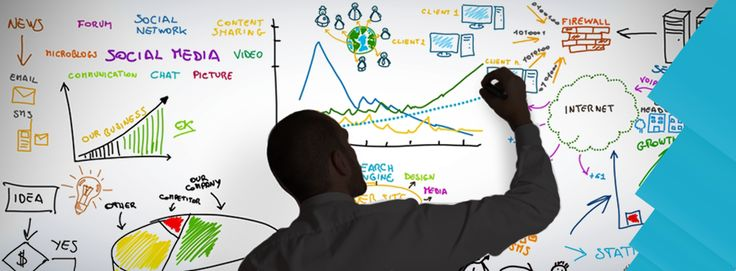 Επενδυτικές Προτάσεις www.houlis.gr/anapt