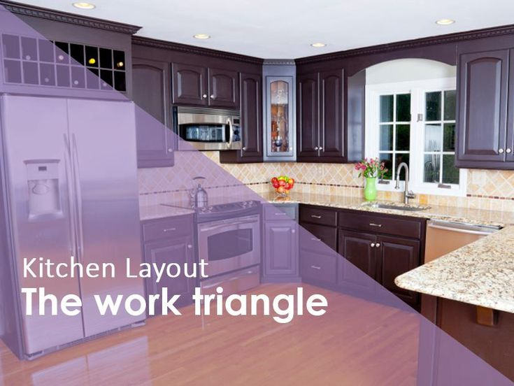 We have the perfect kitchen layout guide right here