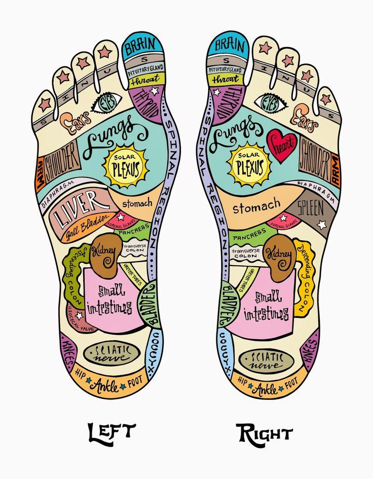 reflexology socks fun - Google Search