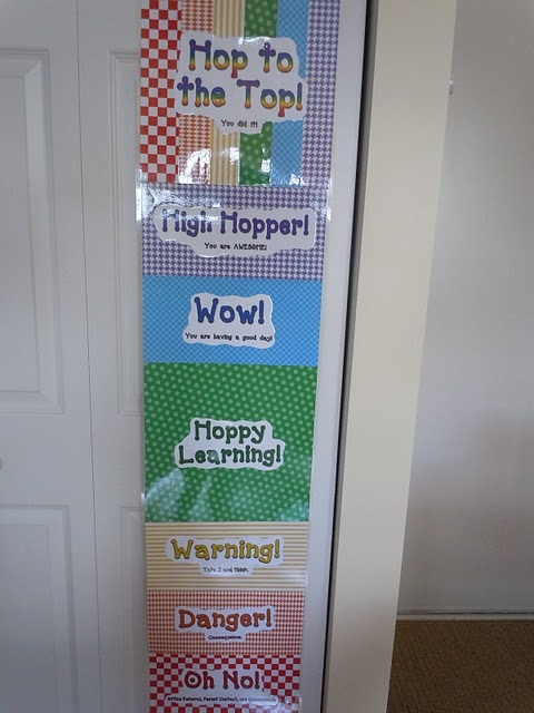 Hoppy Learning behavior.... will go so great with my frog theme in my classroom.  :): Kindergarten Hoppen, Behavior Oh, Kindergarten Teacher, Behavior Charts, Behavior Management, Frogs Theme, Classroom Management, Behavior Clip Charts, Classroom Ideas