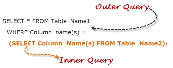 how to use subquery in sql