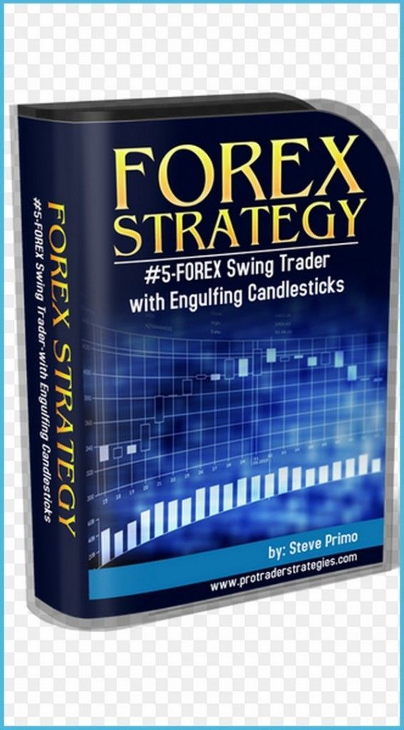 What Are Forex Trading Strategies ?