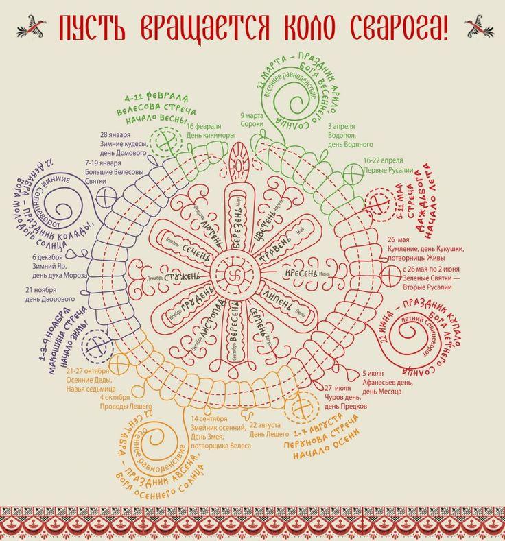 Славянский приРодный календарь