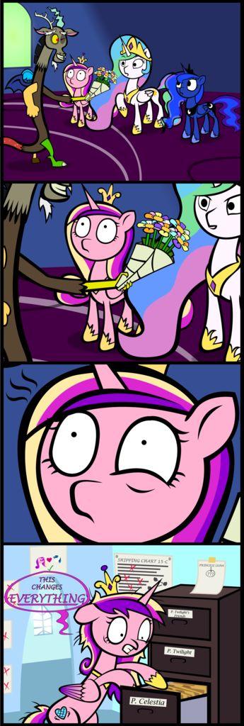 #630513 - artist:cogweaver, cabinet, comic, discord, dislestia, eye twitch, file, floppy ears, frown, gritted teeth, messy mane, princess cadance, princess celestia, princess luna, safe, scene parody, shipper on deck, shipping, shipping chart, straight, twilight's castle, wide eyes - Derpibooru - My Little Pony: Friendship is Magic Imageboard