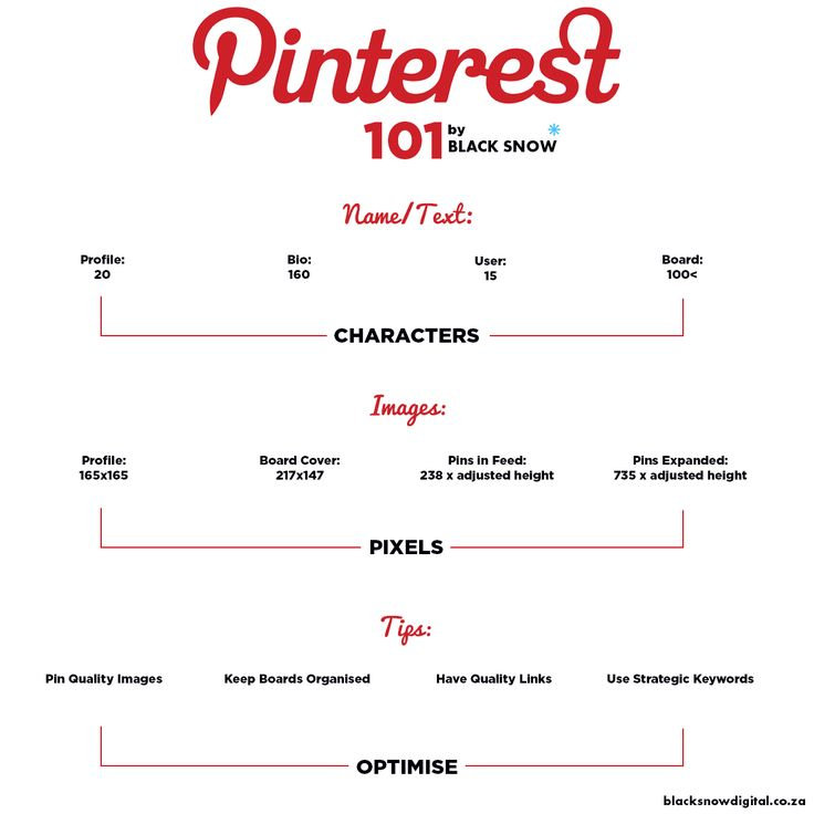 South Africans enjoy pinning. Here is a great #infographic for businesses to use & to understand the basics of #Pinterest. http://www.blacksnowdigital.co.za/social-media-marketing