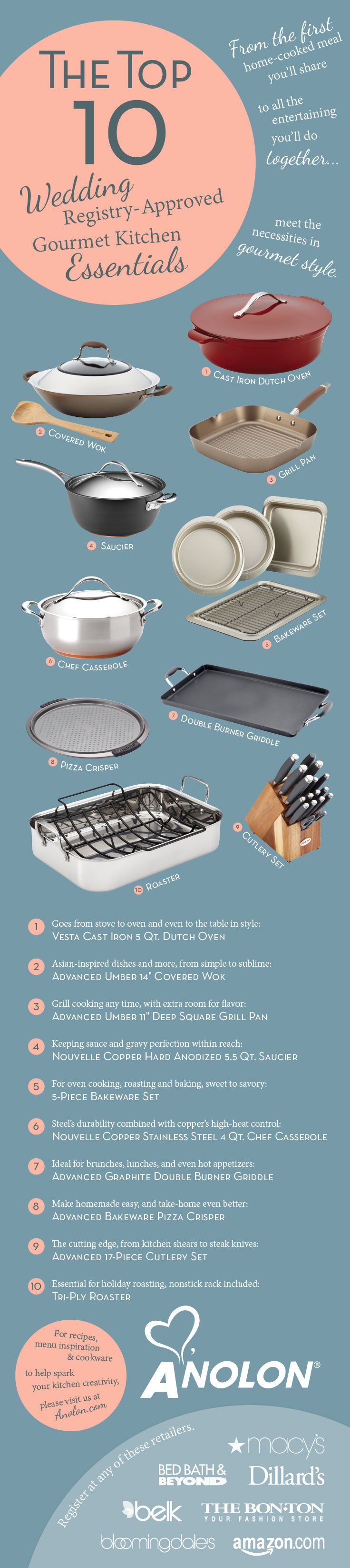 10 Essential Cookware/Kitchenware items everyone should have on their wedding gift registries.