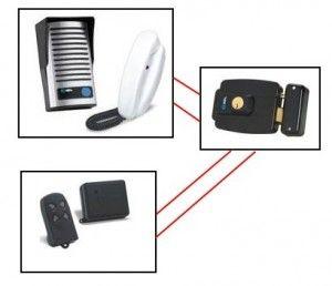 Blog da Projseg  Ligar Porteiro Eletrônico e Controle Remoto em uma fechadura elétrica