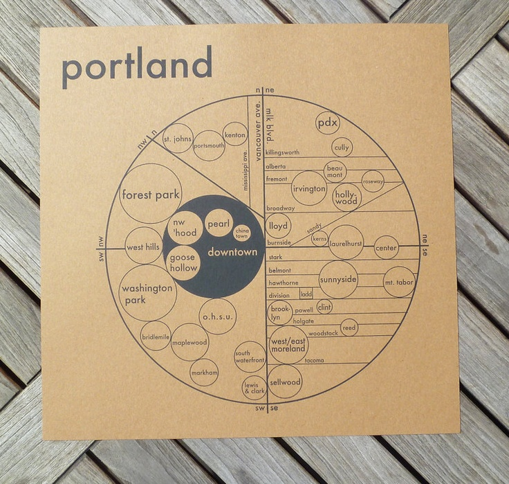 Large Screenprinted Portland Map Black on Brown 8