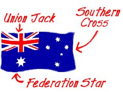 Australian National Flag - Understand the meaning of the symbols on the flag.       To make your own flag, print out the flag and colour in.