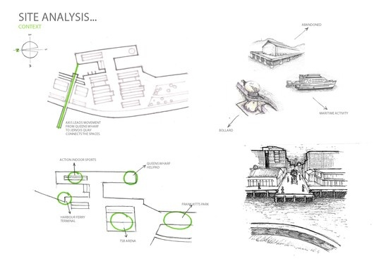 First year architecture project site analysis ryry for Architecture sites