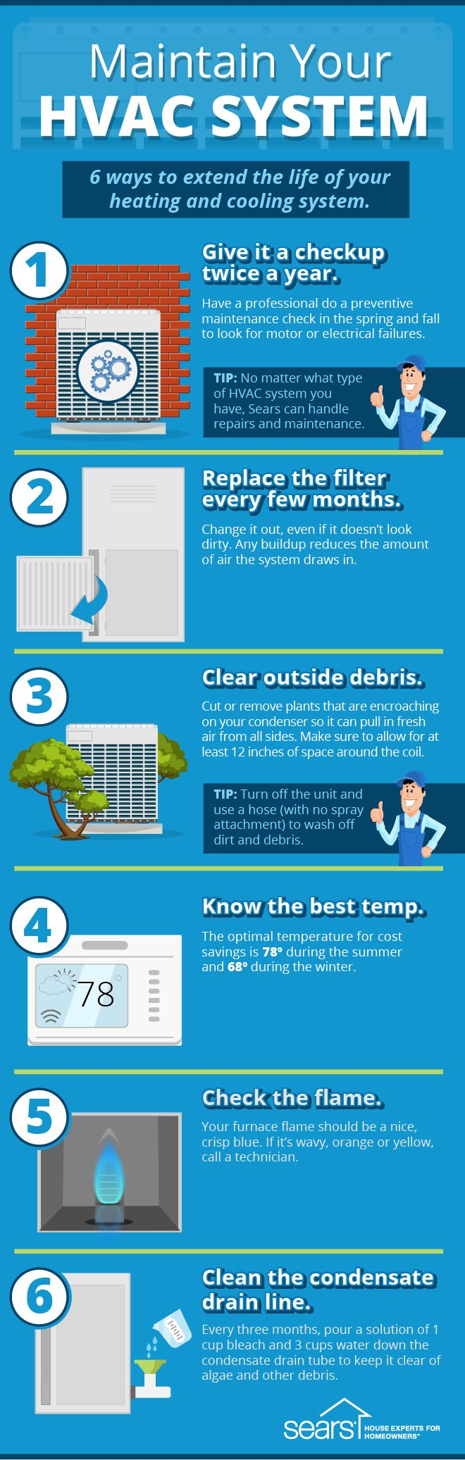Maintain your heating and cooling system with these six HVAC maintenance tips. Give it a checkup twice a year. Replace the filter every few months. Clear outside debris. Know the best temperatures for cost savings. Check the flame. Clean the condensate drain line. To make sure your HVAC system does its job right, you'll need to give it a dose of TLC every now and again. Click through to the Sears Home Services blog to see if your AC is ready for summer!