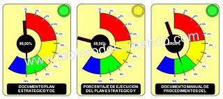 Cuadro de Mando Integral Software en Excel by Club Tablero de Comando, via Flickr