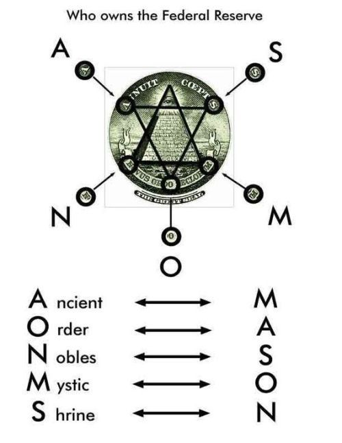 The Benefits Of Being A Freemason   b   Illuminati symbols, Masonic