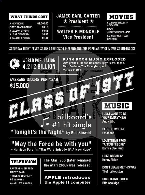 Class of 1977 Reunion DIGITAL Poster High School by TalkInChalk