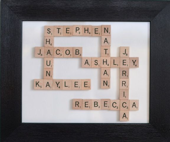 Nice gift idea for the scrabble lovers out there. I would frame the game board or add background for my finishing touch.