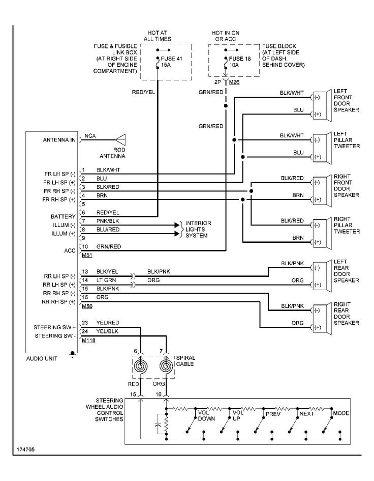 Elegant 2001 Nissan Xterra Radio Wiring Diagram in 2020 ...