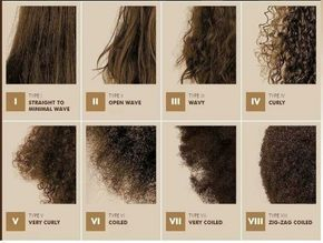 Natural Hair Texture Chart
