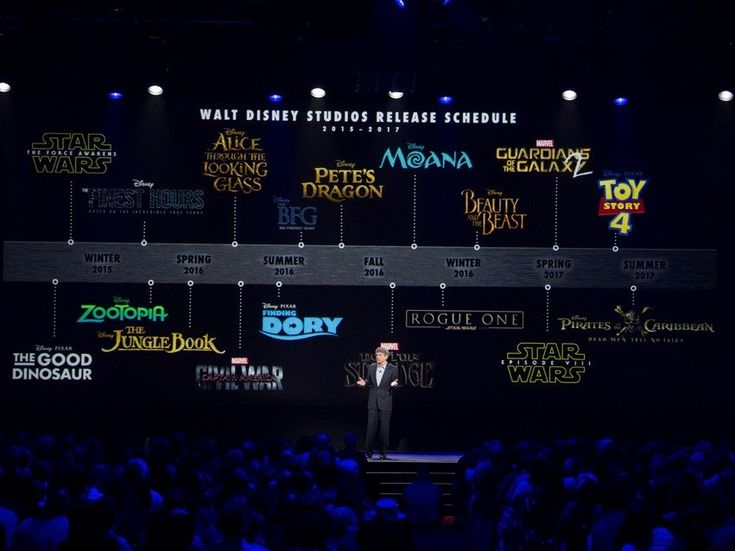 Disney releases a list of movies to come out in the next 2 years.<<<<< TOY STORY 4 AND FINDING DORY!!!!!