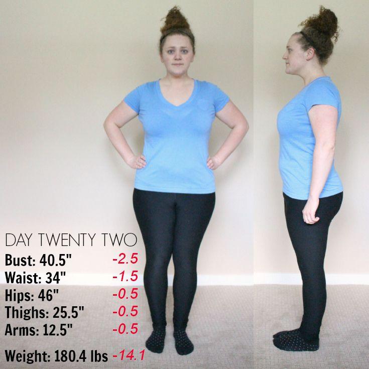 WEIGHT LOSS UPDATE :: DAY 22, Dukan Diet, Dukan, Weight ...