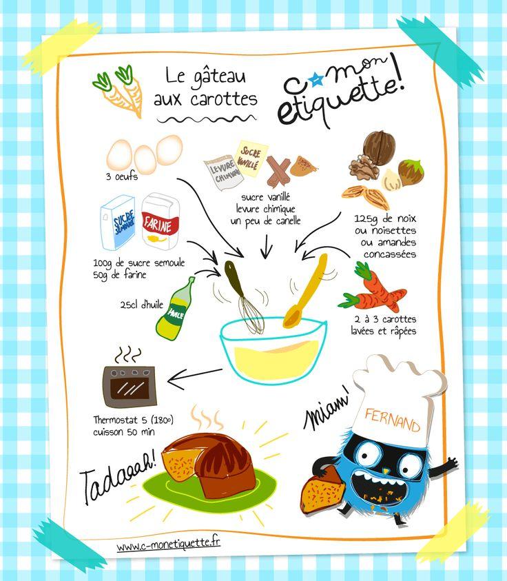 Les 25 meilleures id es de la cat gorie atelier cuisine - Atelier de cuisine pour enfants ...