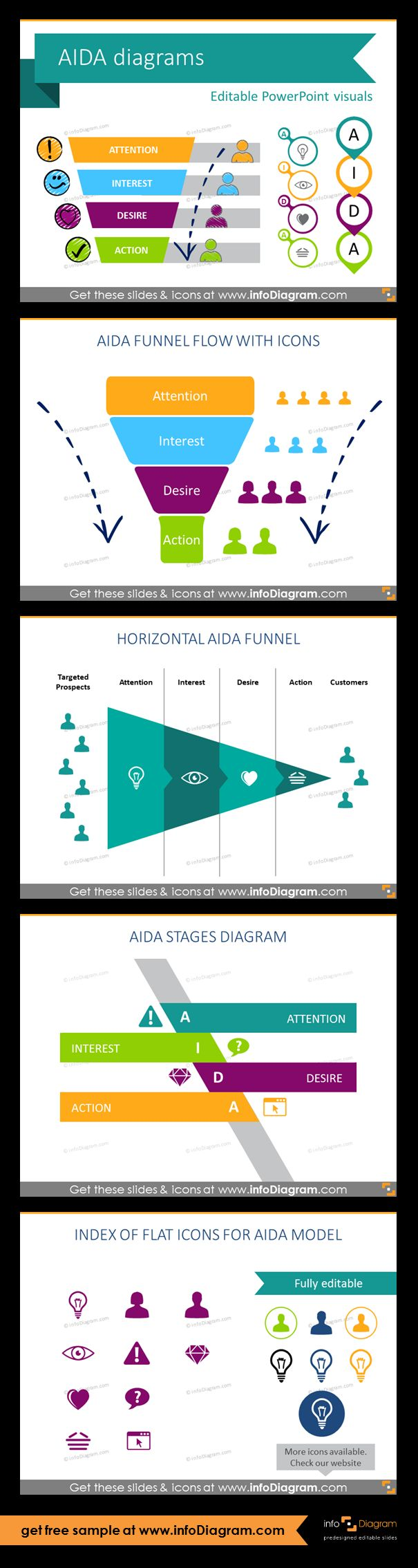 Collection AIDA marketing model diagrams as pre-designed PowerPoint slides. Fully editable vector shapes by using built-in PowerPoint tools (vector format). AIDA model diagram as a funnel which consists 4 steps: attention, interest, desire, action. Horizontal AIDA funnel with icons. Colorful AIDA stages diagram with icons of 4 steps. Index of AIDA icons: bulb, man, woman, eye, exclamation mark, diamond, heart, question mark, customer, mood, check sign.