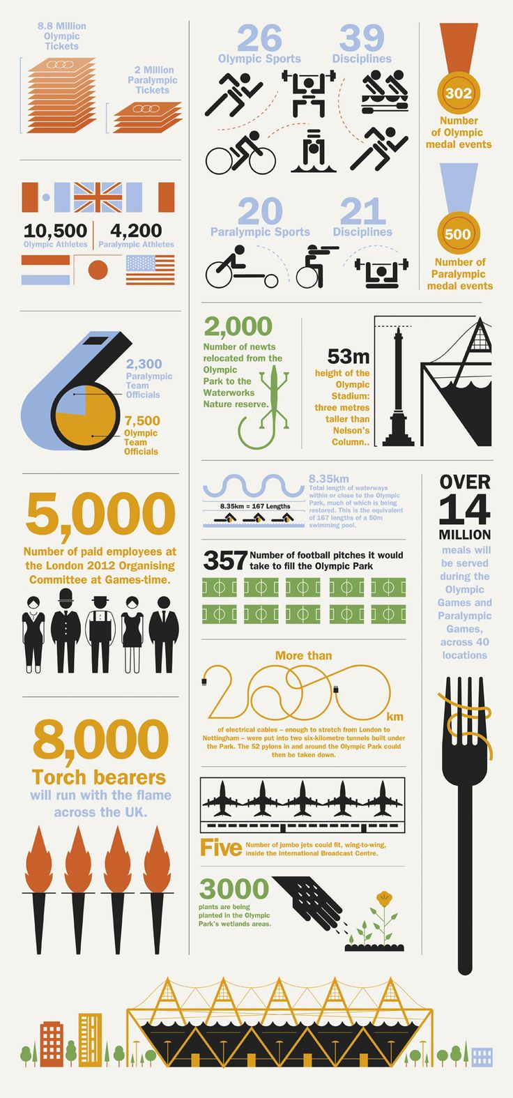 Time Out's Olympic & Paralympic infographic - 365 days to go today #visulisation